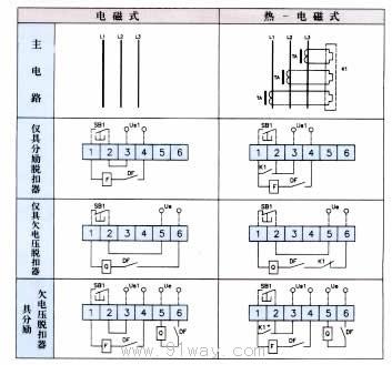 万能断路器 → rmw16系列万能式断路器