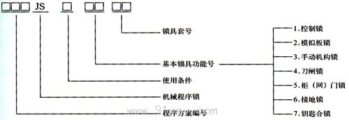 jsn(w)型系列户内电磁锁及防误机械程序锁