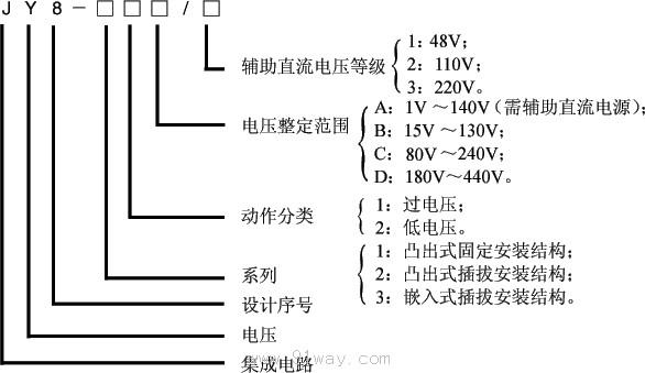 """screen.width-500)this.width=screen.width-500"""" border=0> 主要技术参数: 3.1 电压整定范围 a) A: 1V ~140V(需辅助直流电源); b) B: 15V~130V ; c) C: 80V~240V ; d) D: 180V~440V 。 3.2 额定辅助直流电压: 48V、110V、220V。 3.3 功率消耗 动作时间:电压瞬动变化自0至2倍整定值时,继电器的动作时间不大于10ms。 3."""