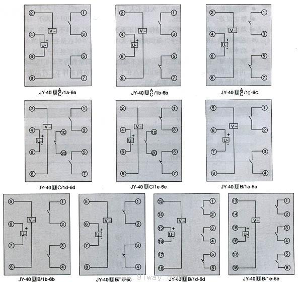1、应用范围 JY-40系列电压继电器(以F简称继电器)用于发电机、变压器和输电线路的继电保护装置中,作为过电压保护或低电压闭锁的启动元件。本产品由集成电路构成。具有极高准确度、返回系数。且功耗小,整定范围宽,作为低电压继电器使用时,无振动,触点粘连、脱轴现象。该继电器采用数字拨码开关进行整定、直观方便,具有相当高的抗干扰能力和可靠性。产品分JY-40A、JY-40B、JY40C三个系列继电器的壳体,分别与DJ-100系列、DY20C及DY-30系列电磁型电压继电器相同、并充分考虑了端子接线的对应关系。
