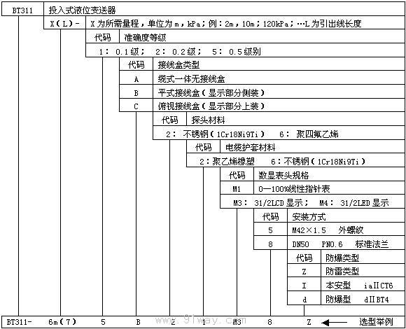 彩电szy一t3116d一03电路原理图