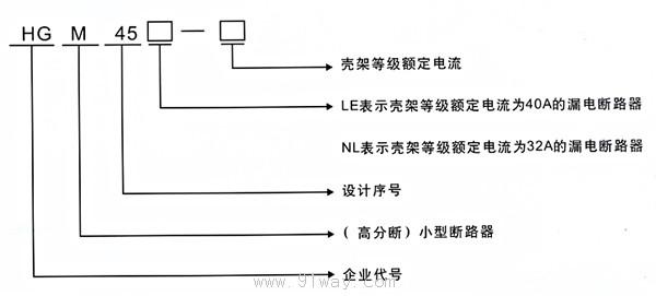 当有人触电超过规定值时,漏电短路器能在0.1s内自动切断电源.