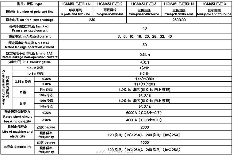 型号及含义 dz47le-32_dz47le接线图,空开型号含义图片; hgm45le