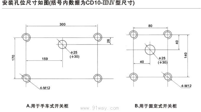 CD10系列直流电磁操动机构的技术性能符合IEC56号的出版特《高压交流断路器》及GB1984-89《交流高压断器》标准之规定,其主要技术参数见表一。 注:(1)机构的分闸和合闸线圈按短时间通电设计,线圈均使用QZ-2型高强度漆包线。 (2)表内电阴系指+20的数值。 (3) 配SN10-10I用于6K旮最低合闸操作电压为85%额定电压。