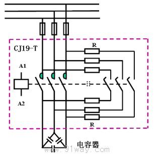 产品的用途: CJ19-T(LC1-D.K) 系列切换电容器接触器专门用于接通与分断三相电容器组。最大可以切换 50KVar/380V 电容器。 产品符合 GB14048.4,IEC60947-4-1 标准的要求。 CJ19-T 切换电容器接触器可以与施耐德电气公司的 LC1-D.K 切换电容器接触器互换使用。  结构特点: 结构设计巧妙: CJ19-T 接触器通过一个提前接入的触头模块和抑流电阻,抑制住电容器刚接通时的浪涌电流(如果不接入电阻,此时的电流相当于短路电流 ), 紧接着主触头闭合,主触头