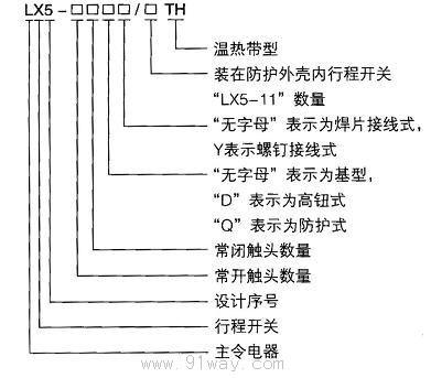 lx5系列行程开关,适用于交流50hz,电压至380v,电流至3a的控制电路中