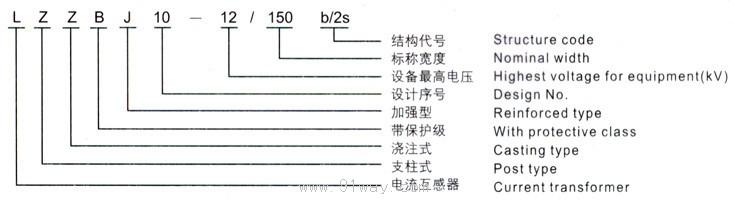 首页 高压电器 高压互感器 10kv电流互感器 → lzzbj10-12/150b/2s型