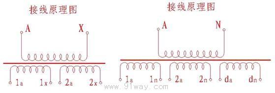 JDZW-10户外干式电压互感器为户外环氧树脂浇注全封闭结构,供额定频率为50HZ,额定电压为10KV及以下中性点非有效接地的电力系统中做电压、电能测量和继电保护用;具有耐电弧、耐老化、耐紫外线,使用寿命长等特点。 二、JDZW-10户外干式电压互感器技术参数