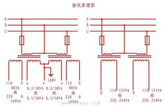 jszv1-10w型干式组合电压互感器图片