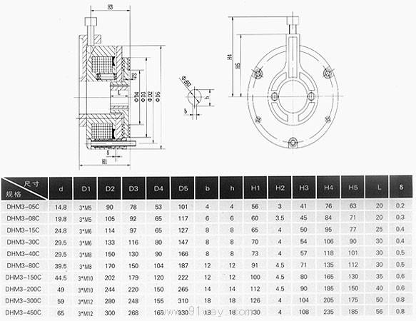 DHM3系列电磁失电制动器为通电脱离(释放),断电弹簧制动的摩擦式制动器。它主要用与Y系列电动机配套成YEJ系列电磁制动三相异步电动机。广泛应用于冶金、建筑、食品、机床、印刷、包装等机械中,及在断电时(防险)制动等场合。 这种制动器具有结构紧凑、安装方便、适应性广、噪声低、工作频率高、动作灵敏、制动可靠等优点,是一种理想的自动化执行元件。    二、主要性能参数 Main Technical Data  三、外型及安装尺寸 Overall and Istallation Dimensions  四、安装