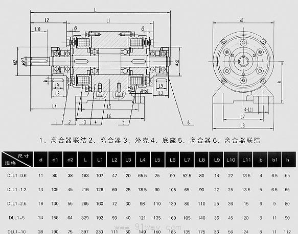 DLL1系列是将干式单片电磁离合器结合在一起的组合体,通过控制离合器线圈的供电来实现负载的传递的功能。广泛应用于机械自动化系统中。 DLL1系列电磁离合器组由离合器部分、传动轴、外壳、基座等组成。使用寿命长、动作灵敏、性能稳定、安装调整方便。    二、DLL1系列电磁双离合器组主要性能参数 Main Technical Data  三、外型及安装尺寸 Overall and Istallation Dimensions  四、安装 Installation 注意事项  摩擦片及衔铁表面不得有油污,必须保