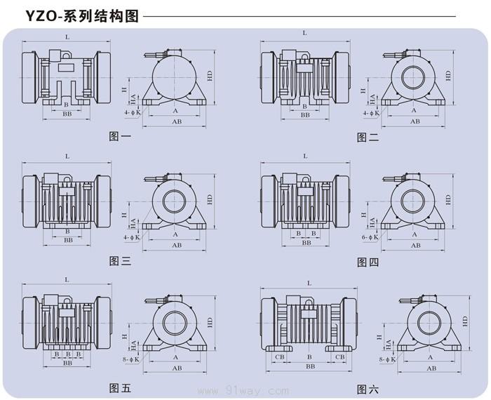 首页 电机产品 特种电机 振动电机 → yzo系列振动电机  三相六极
