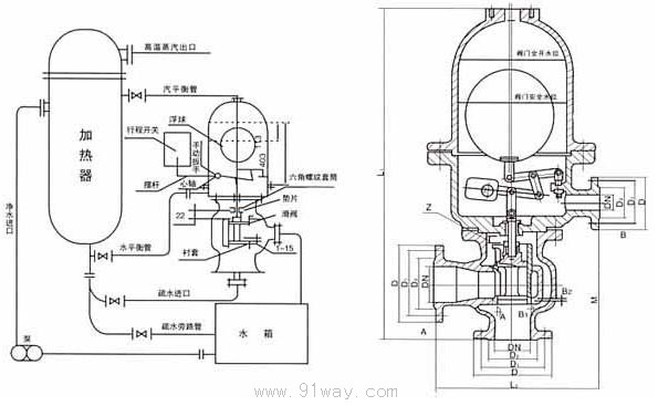 t47h-16c型浮球式蒸汽疏水调节阀图片