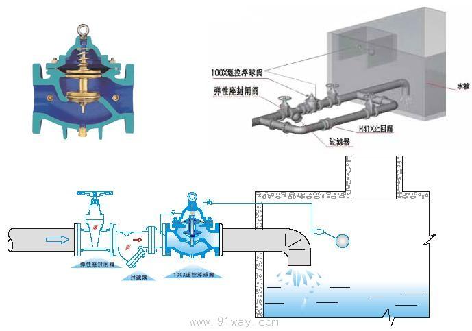 100x遥控浮球阀安装示意图图片