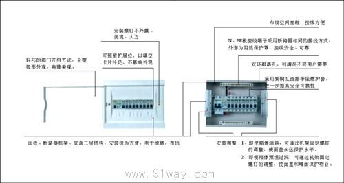 住宅配电箱技术规格书