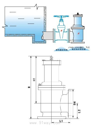 带螺纹式导向套的液压缸结构图