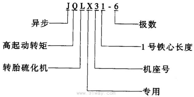 电动机的非轴伸端有直流圆盘式电磁制动器