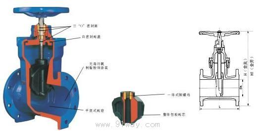暗杆闸阀结构图_电动暗杆闸阀内部结构图