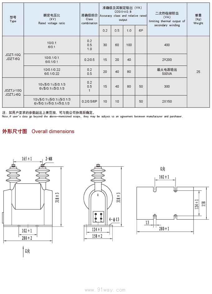 5cy型电压互感器  jdz2