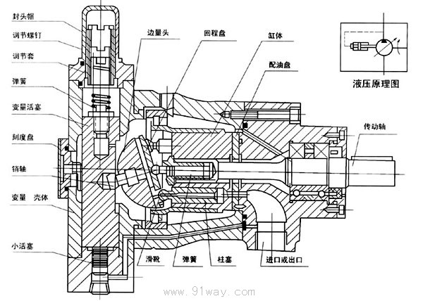 泵轴机加工图纸