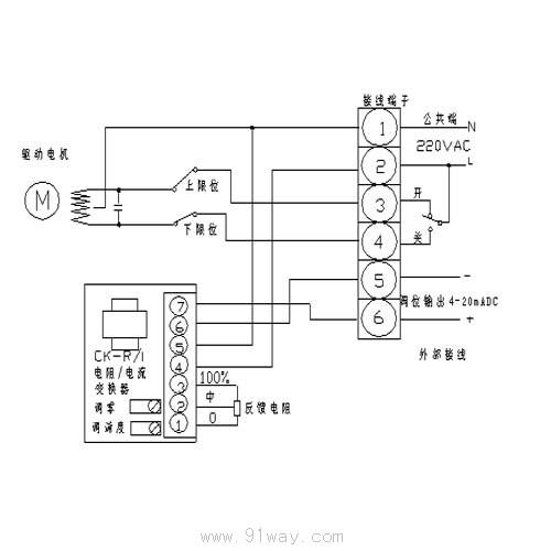 零点调整用阀位变送器的调零电位器进行,顺时针转动时,可使输出电流