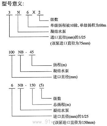 110kw水泵接线图