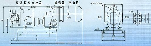 TLB系列凸轮式转子泵(罗茨式输液泵)主要特点: 使用寿命长;两轮之间保持一定间隙,相互之间不摩擦,无磨损。转子和转子之间绝无接触,长期使用亦无磨损,运转平稳,噪音低,效益 适用范围广:输送高粘度、浓度及任务含颗粒的介质,是替代螺杆泵的理想产品。本泵属容积式泵,输送流量可以较精确的控制也可方便地制成变量泵,本泵有较强的自吸能力,转速很低,一般在200rmp至400rmp之间,被输送的物料被平稳地输出而其成份不会受到破坏。所以它特别适用于输送混合料甚至含有固体颗粒的物料,介质粘度250万cp,以及含固体60